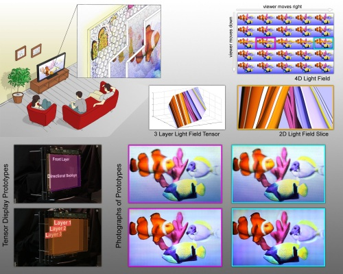 SIGGRAPH 2012 Technical Papers Preview