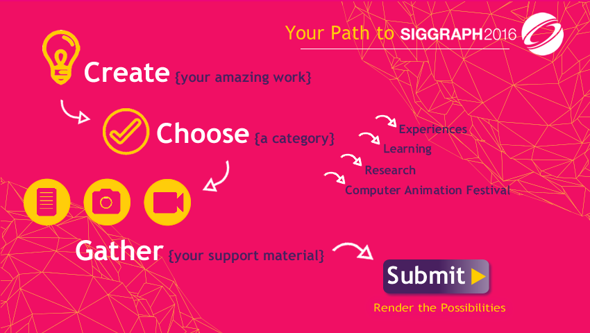 SIGGRAPH 2016: Contribute Your Content