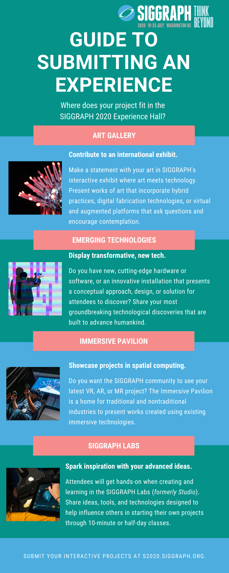 SIGGRAPH 2020 - A Guide to Submitting an Experience (infographic)